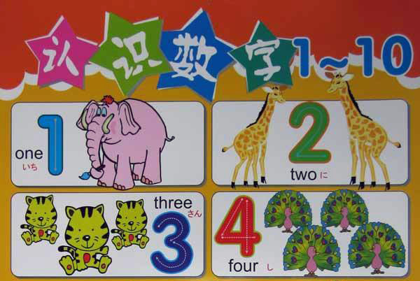 Chinese Characters 1-10 And Chinese Characters